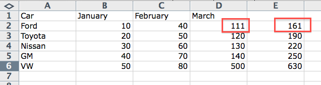 Revised table with excel formula
